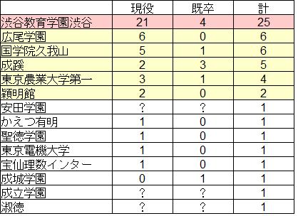 f:id:furusatonouzei091:20170606111622p:plain