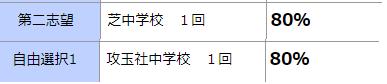 f:id:furusatonouzei091:20170913233755p:plain