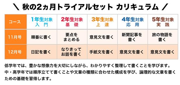 f:id:furusatonouzei091:20191010222259p:plain