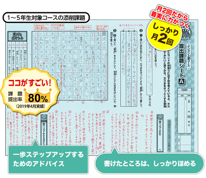 f:id:furusatonouzei091:20191010222933p:plain