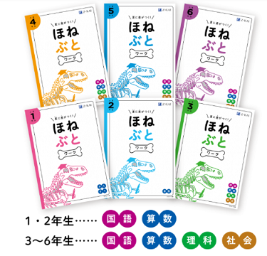 f:id:furusatonouzei091:20200525232200p:plain