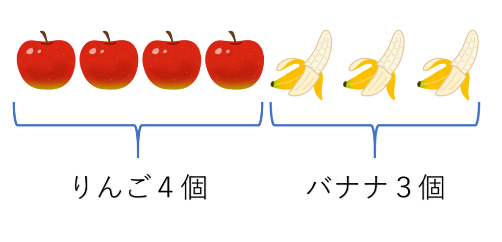 f:id:furuta-yutaro-jocv:20170118071536p:plain