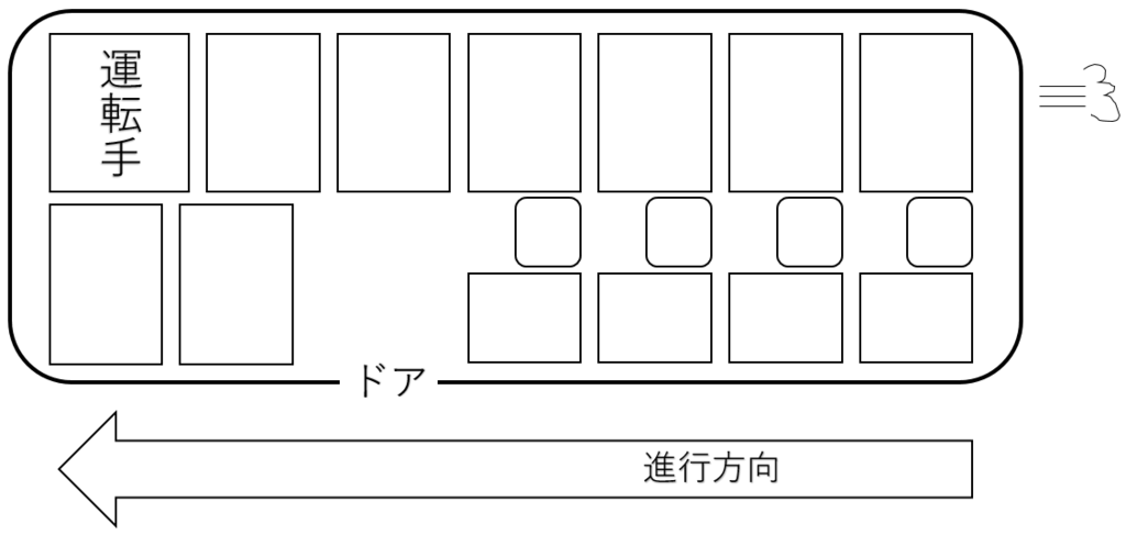 f:id:furuta-yutaro-jocv:20170509050740p:plain