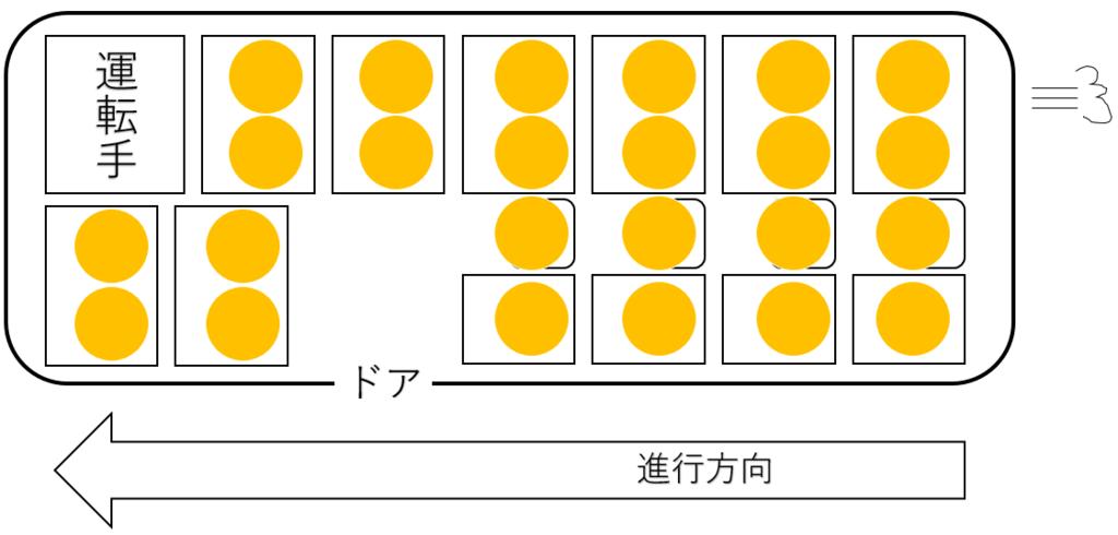 f:id:furuta-yutaro-jocv:20170509051152p:plain