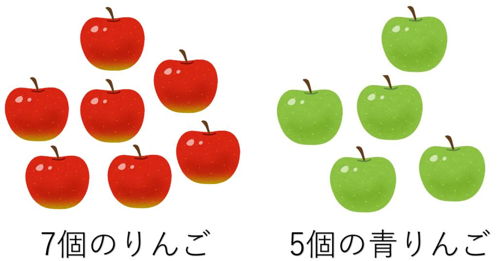 f:id:furuta-yutaro-jocv:20170714060053p:plain