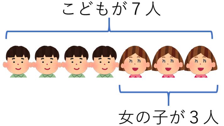 f:id:furuta-yutaro-jocv:20170715041528p:plain
