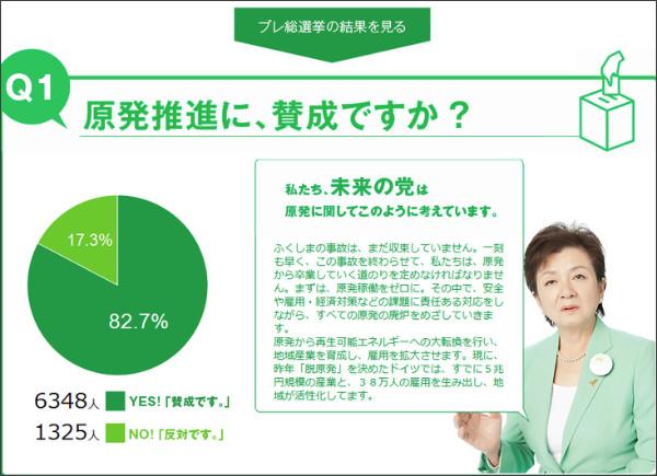 日本未来の党がネット民に壮絶に馬鹿にされる」 - フルタルフ文化堂