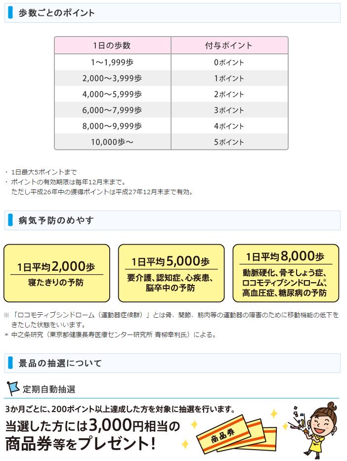 f:id:furutakeru:20160913230020p:plain