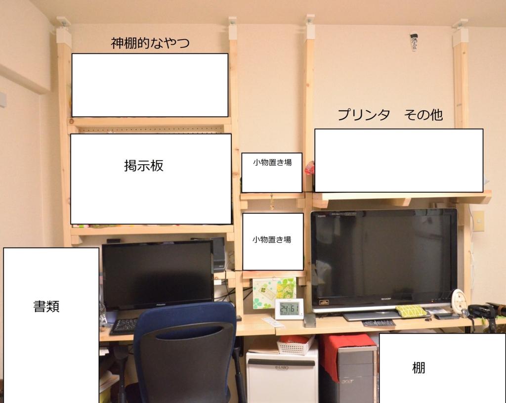 f:id:furutakeru:20161023023912j:plain