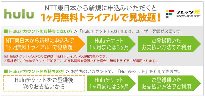 f:id:furutakeru:20161024222852p:plain