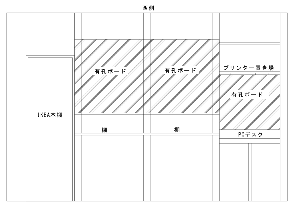 f:id:furutakeru:20161221173510p:plain