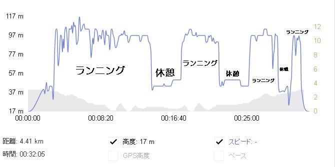 f:id:furutakeru:20170203001544p:plain
