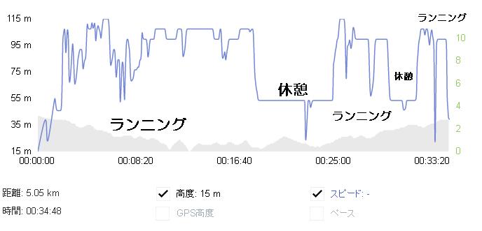 f:id:furutakeru:20170203002752p:plain