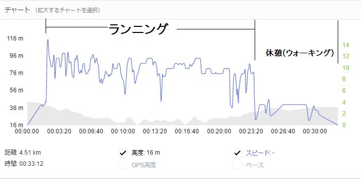 f:id:furutakeru:20170223094402p:plain