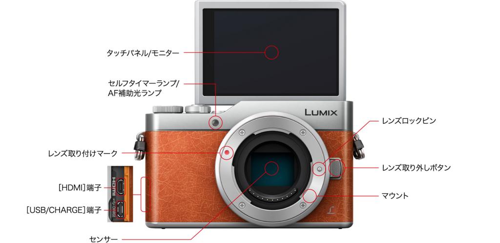 f:id:furutakeru:20170604014542j:plain