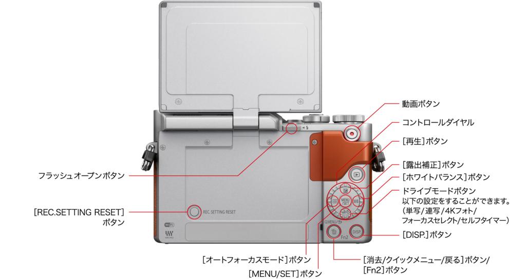 f:id:furutakeru:20170604014546j:plain