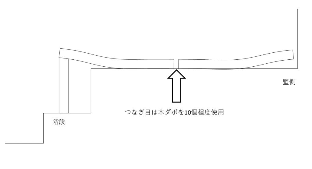 f:id:furutakeru:20171002013759p:plain