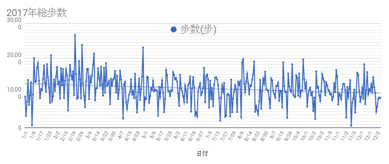 f:id:furutakeru:20180104004916p:plain