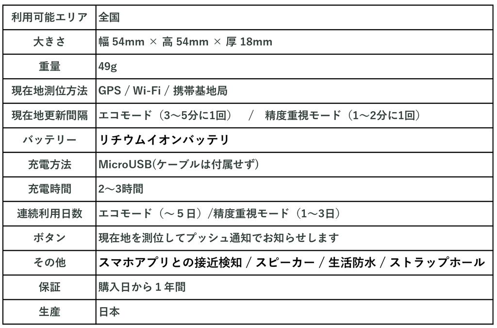 f:id:furutakeru:20181212174458p:plain