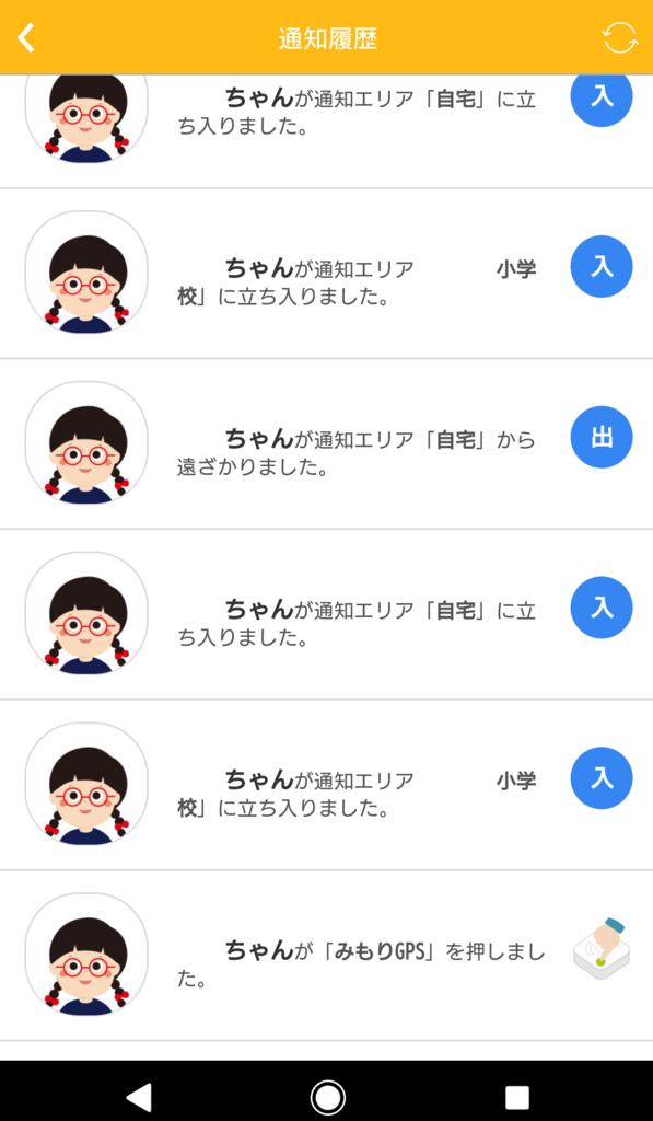 f:id:furutakeru:20190224235228p:plain