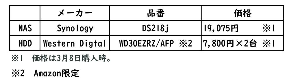 f:id:furutakeru:20190303111740p:plain