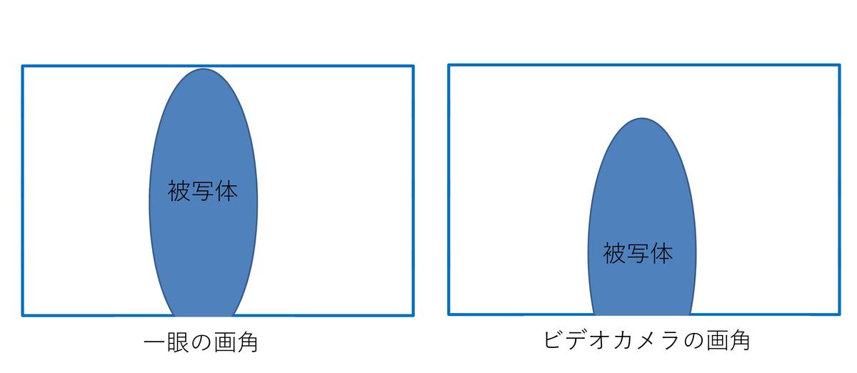 f:id:furutakeru:20190519114808p:plain
