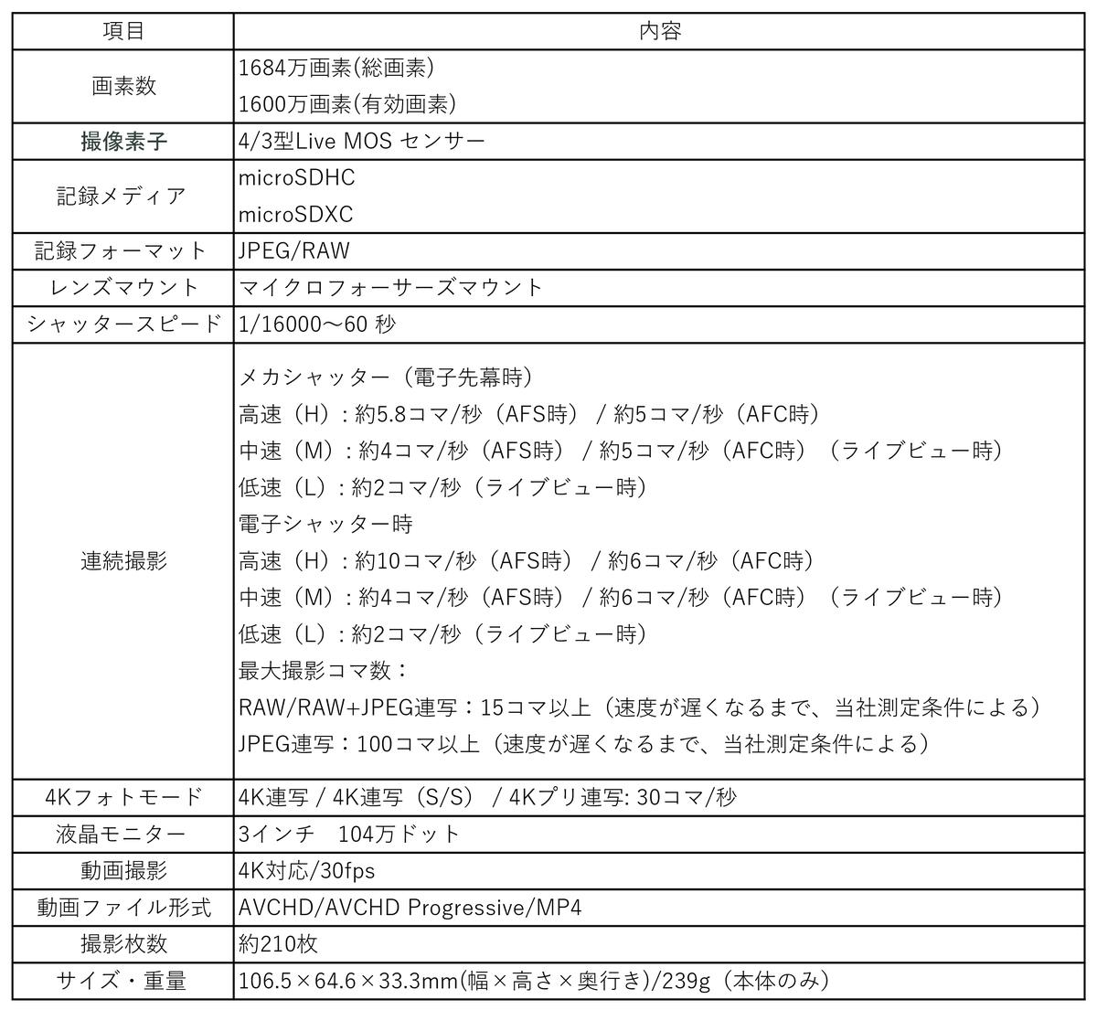 f:id:furutakeru:20190617190647p:plain