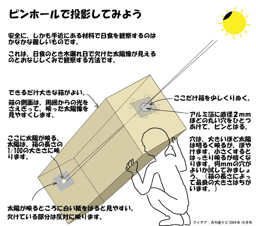 f:id:furutakeru:20200629102006j:plain
