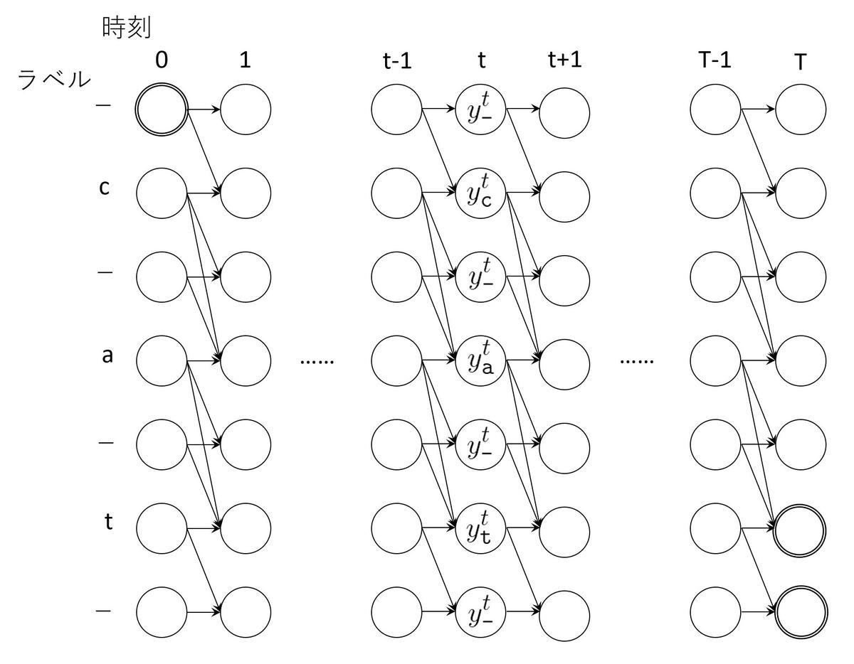 f:id:furuya1223:20210624105402j:plain