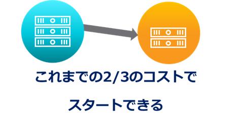 f:id:furuyamas:20200711210153p:plain