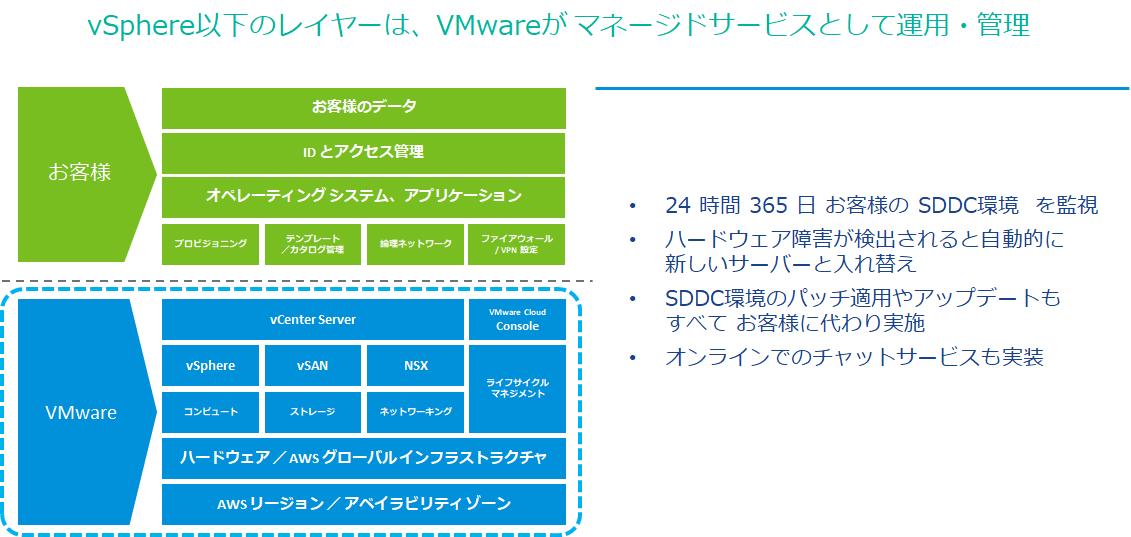 f:id:furuyamas:20200908154715p:plain