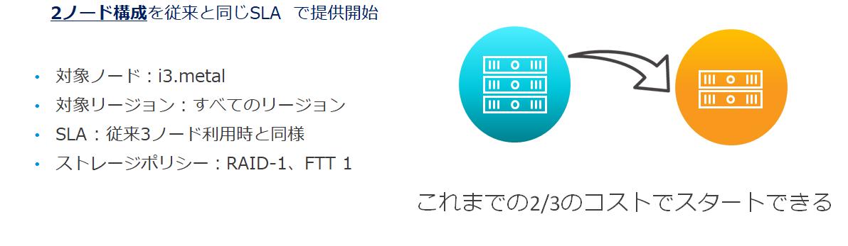 f:id:furuyamas:20200908155138p:plain