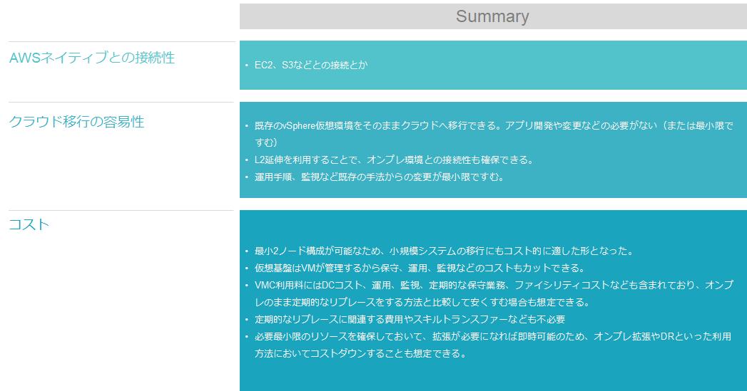 f:id:furuyamas:20200908161200p:plain