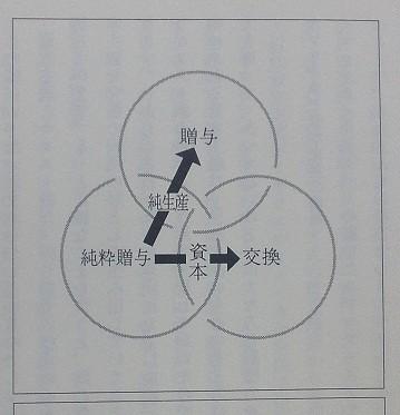 f:id:furuyatoshihiro:20120609234011j:image