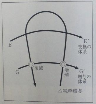 f:id:furuyatoshihiro:20120609235646j:image