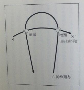 f:id:furuyatoshihiro:20120609235647j:image