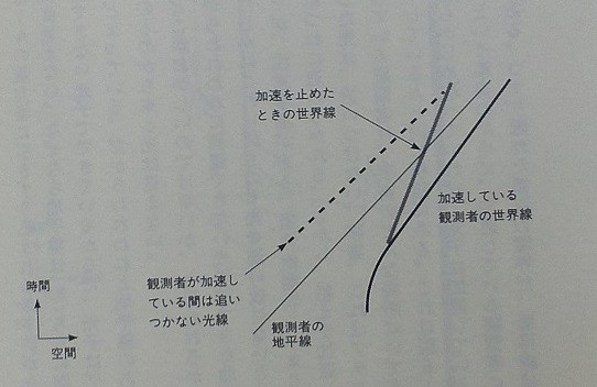 f:id:furuyatoshihiro:20130418203927j:image