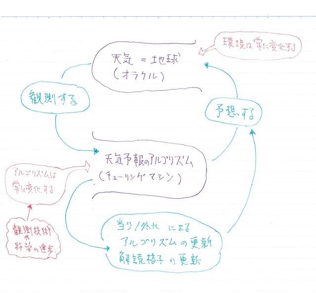 f:id:furuyatoshihiro:20140628171625j:image