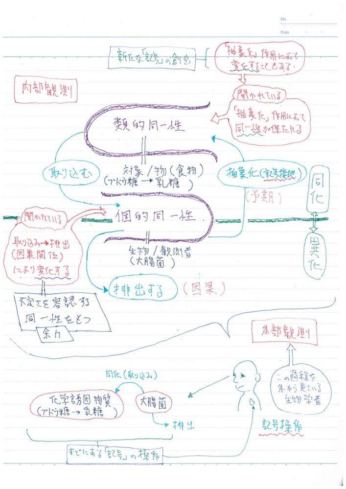 f:id:furuyatoshihiro:20140628171626j:image
