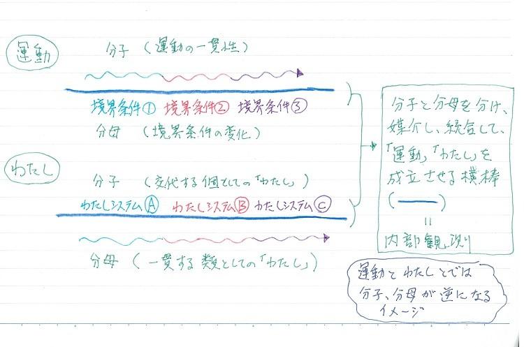 f:id:furuyatoshihiro:20140630193128j:image
