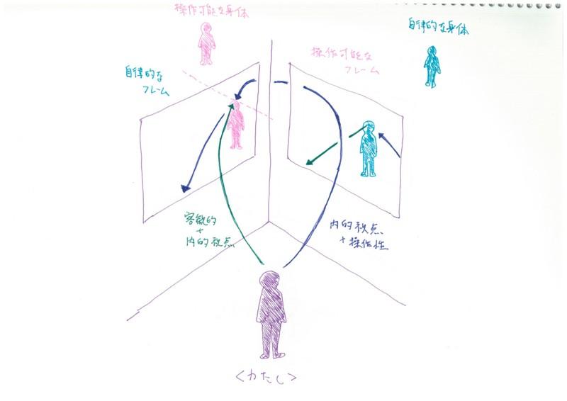 f:id:furuyatoshihiro:20170227235414j:image