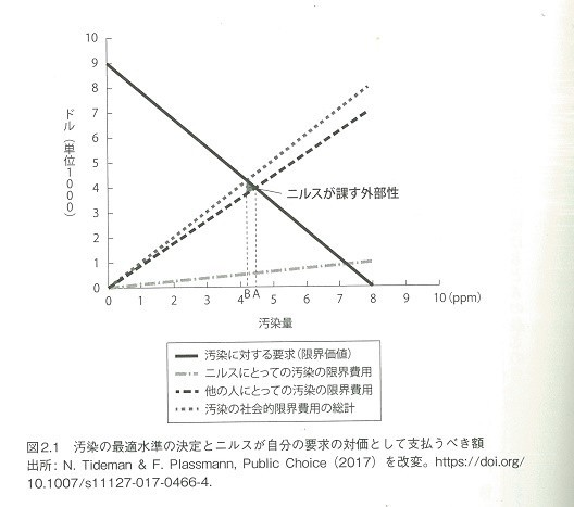 f:id:furuyatoshihiro:20200628190503j:plain