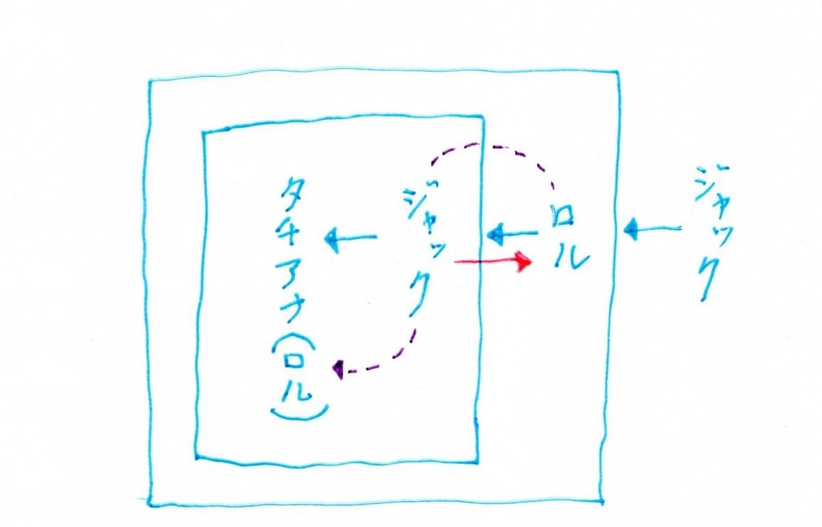 f:id:furuyatoshihiro:20210907235610j:plain