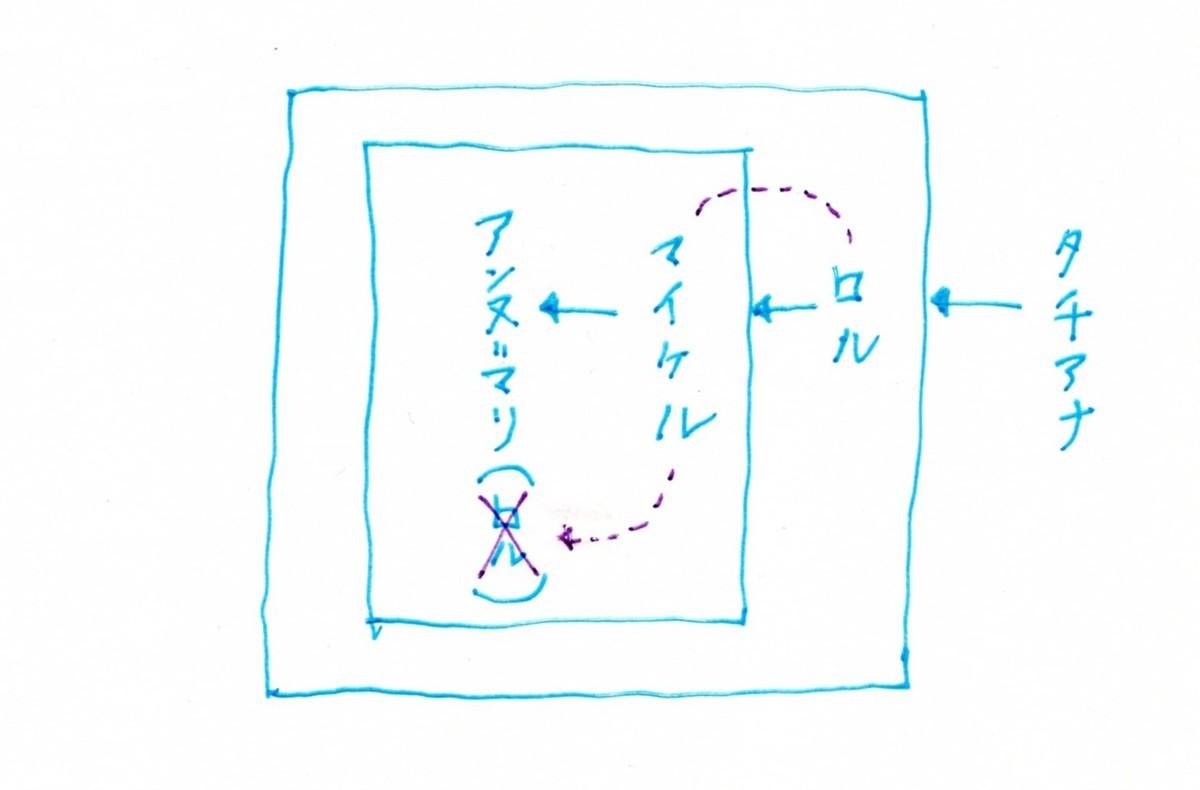 f:id:furuyatoshihiro:20210907235642j:plain
