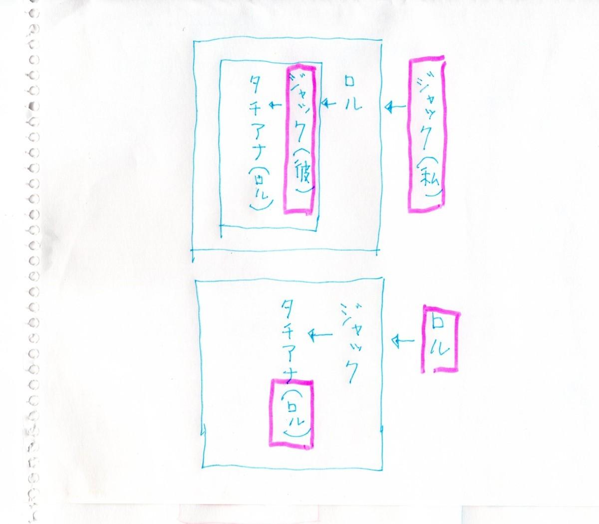f:id:furuyatoshihiro:20210909004913j:plain