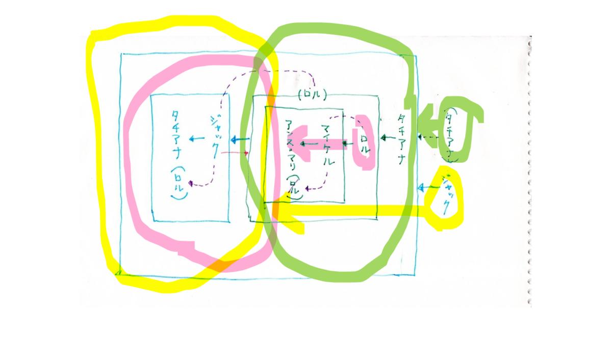 f:id:furuyatoshihiro:20211008191033p:plain