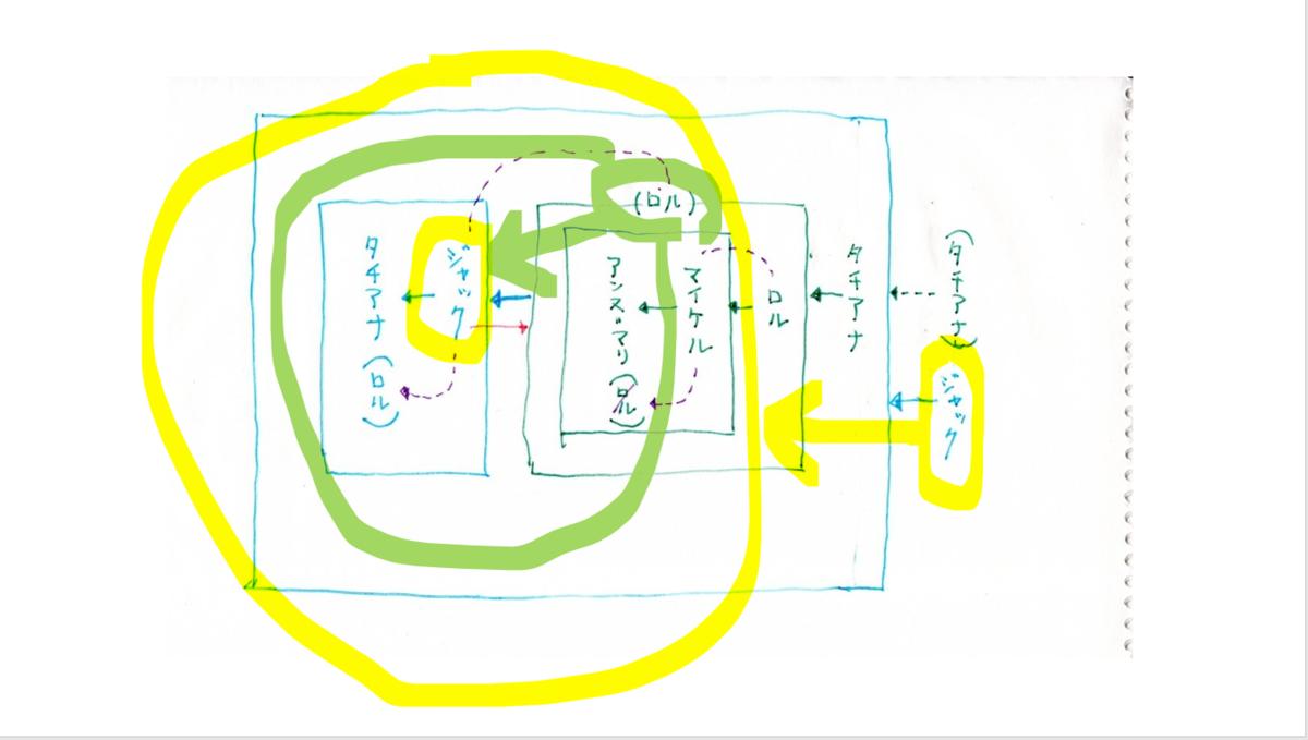 f:id:furuyatoshihiro:20211008191140p:plain