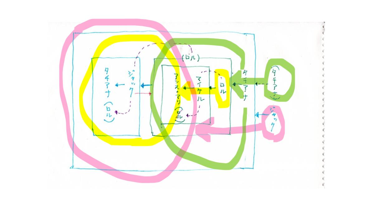 f:id:furuyatoshihiro:20211008191204p:plain