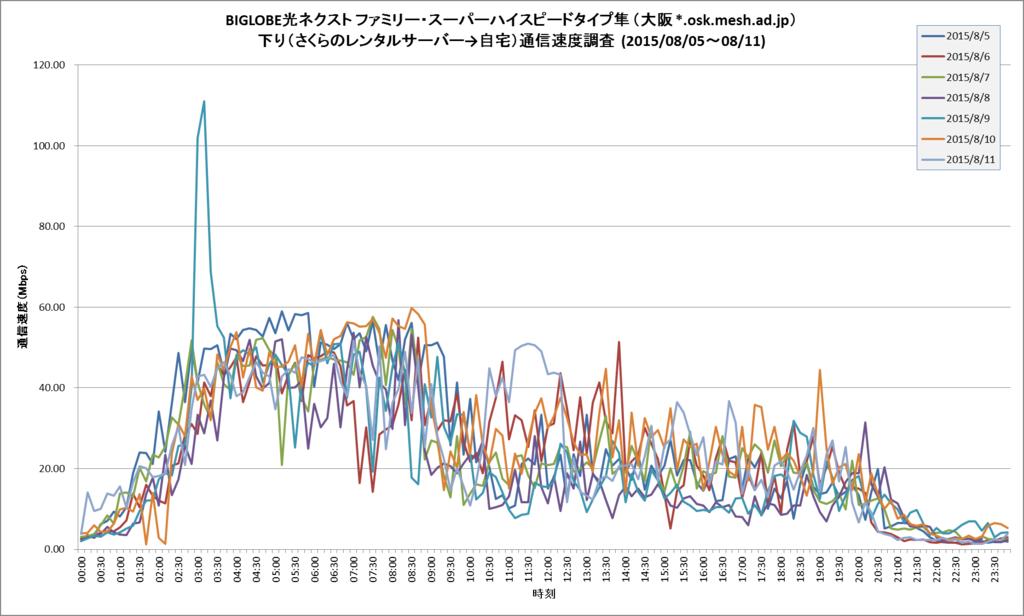 f:id:furyu-tei:20150812015409p:plain