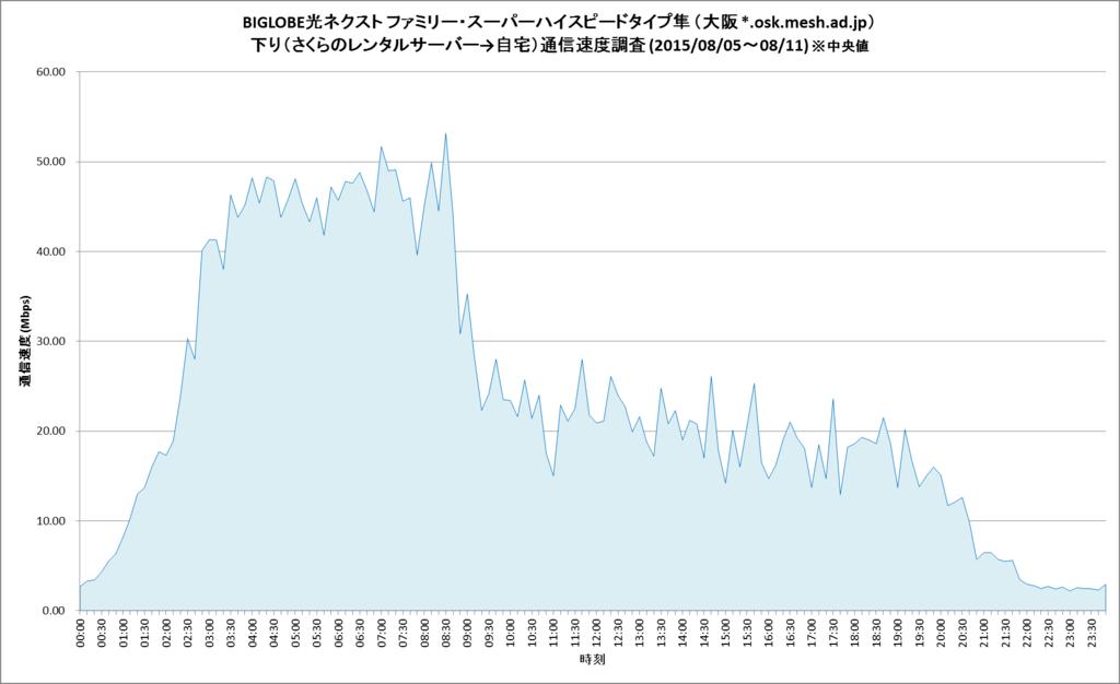 f:id:furyu-tei:20150812015414p:plain